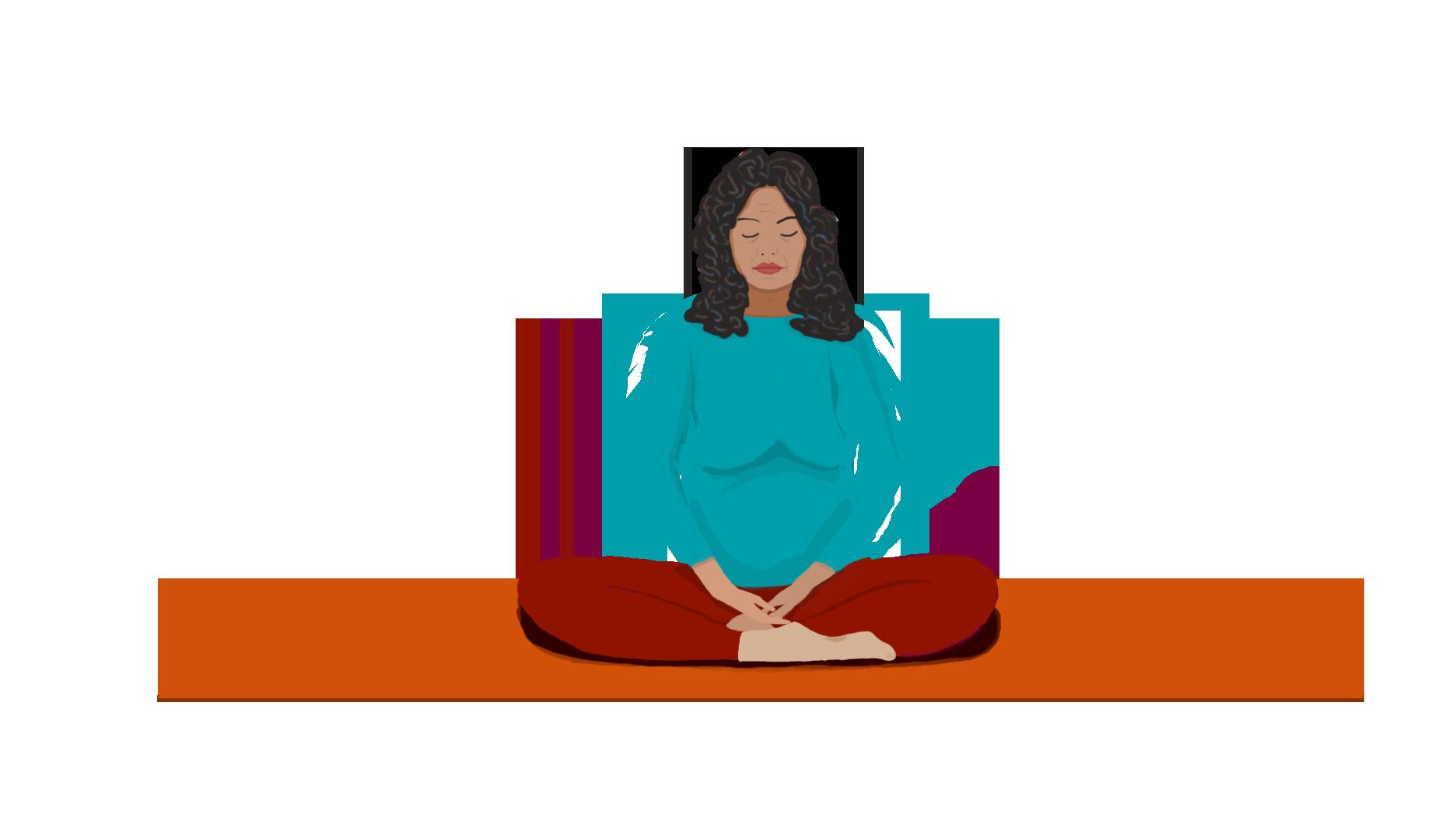 Yoga = meditatie
